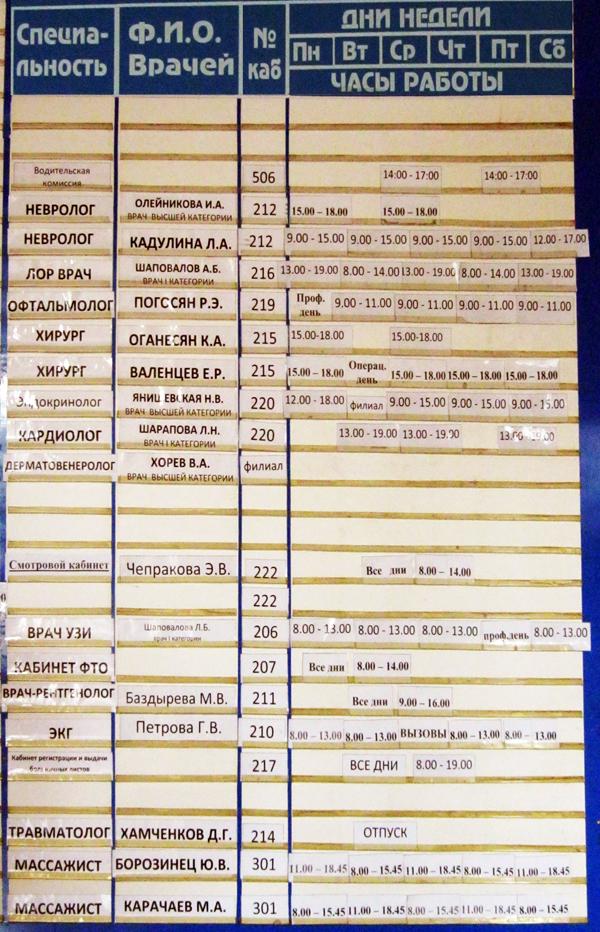 Телефон платной регистратуры детской областной больницы анненки