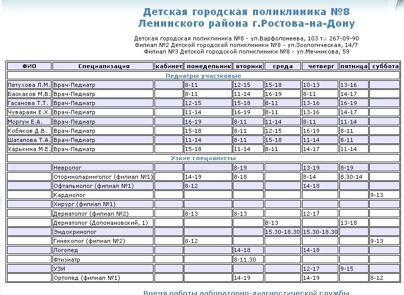 Поликлиники москвы лазарева
